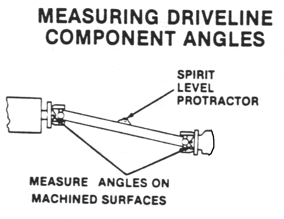 calculate and compare operating angles